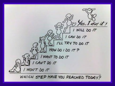 TheDeaCutters Blog Stairway to Success picture